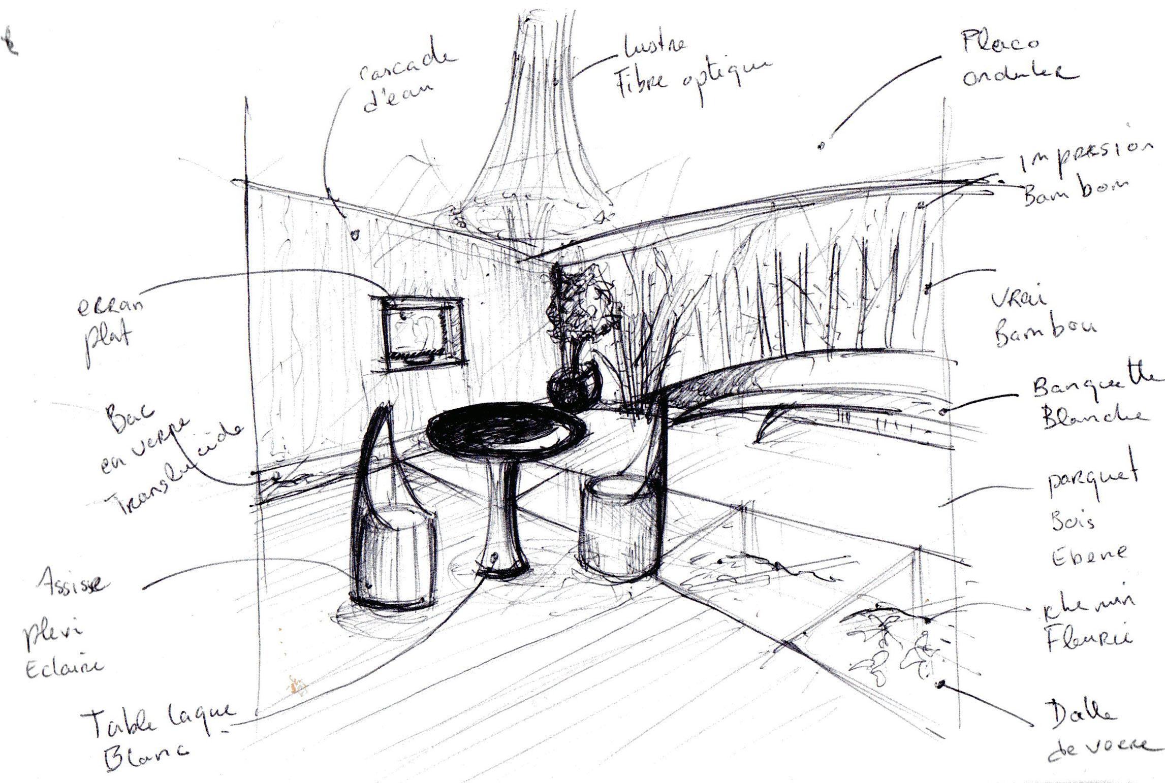 croquis d agencement d espace at ambiance 3d et amenagement. Black Bedroom Furniture Sets. Home Design Ideas